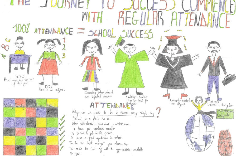 Poster Competition Highlights Attendance Success Across the Federation